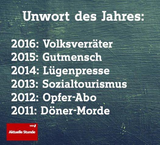 unwort2016